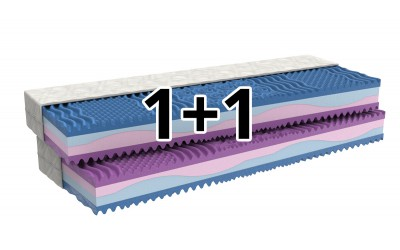 eukalyptový matrac 1+1 DAFNÉ